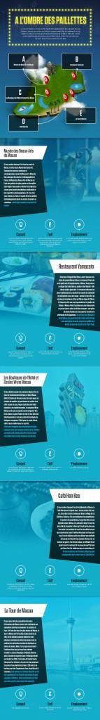 Infographie Macao - À l'ombre des paillettes